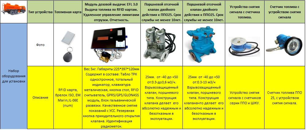 http://exzotron.ru/wp-content/uploads/2014/08/C6Vc9ab.png