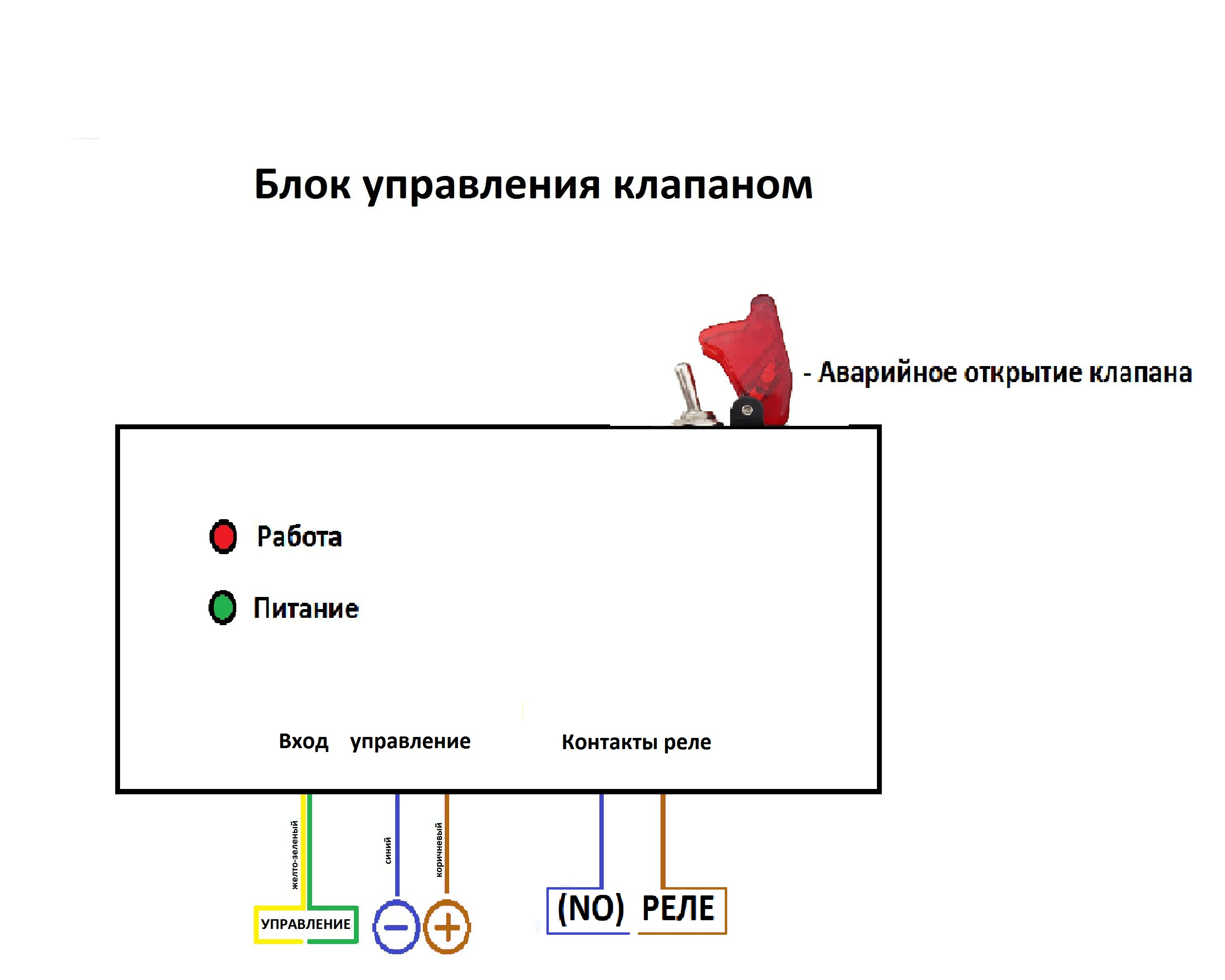 blok_upravleniya_klapanom_shema