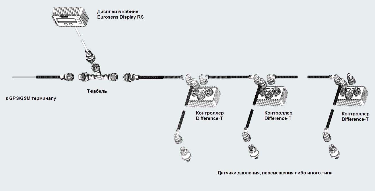 Бортовая система взвешивания
