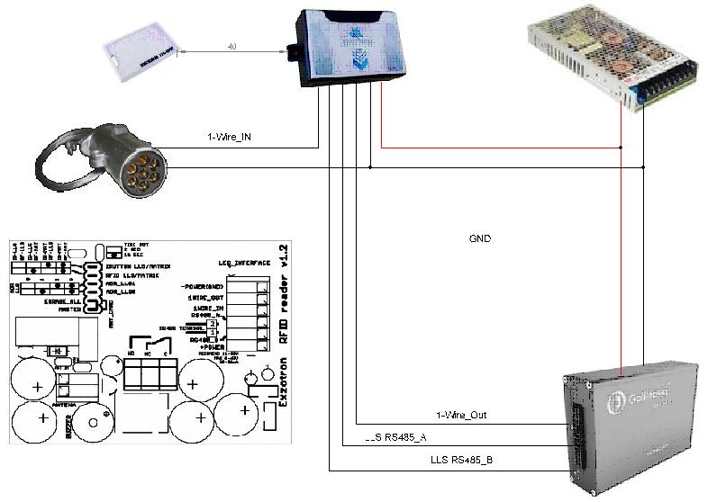 Считыватель топливных карт ERF-01