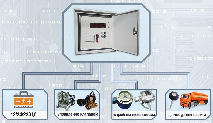 Топливораздаточный модуль EFL-5.0