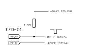 Цифровой контроллер расхода топлива EFD-02