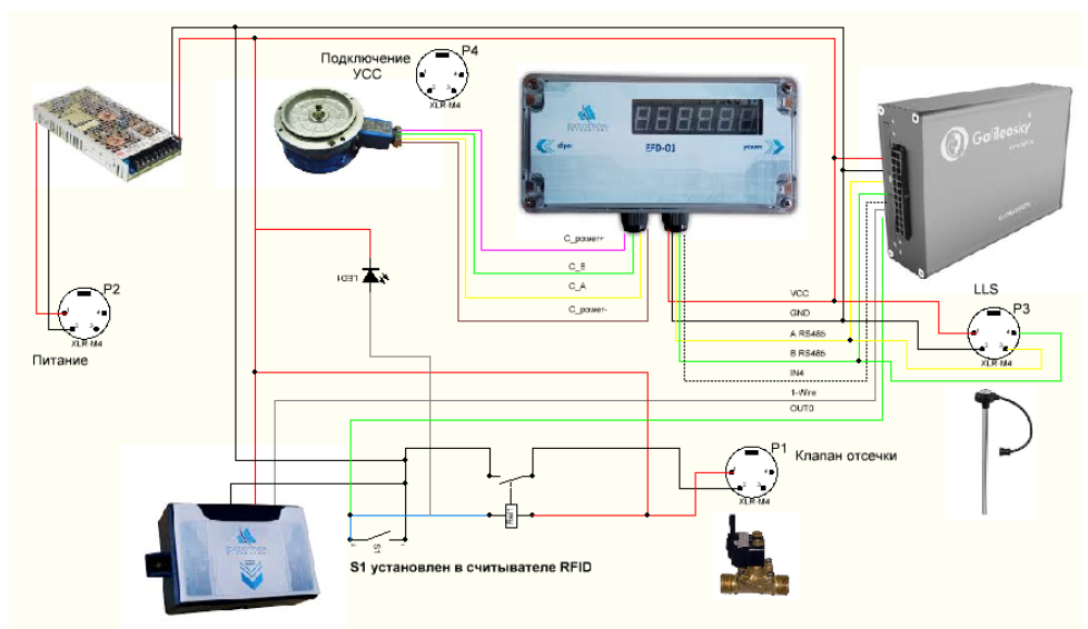 Топливораздаточный модуль EFL-4.02